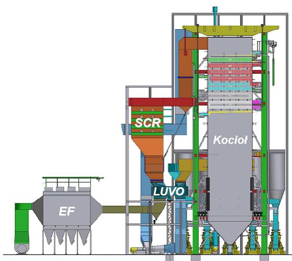 Technology Description Scr Selective Catalytic