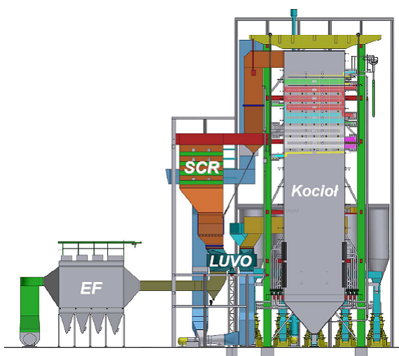 Technology Description Scr Selective Catalytic